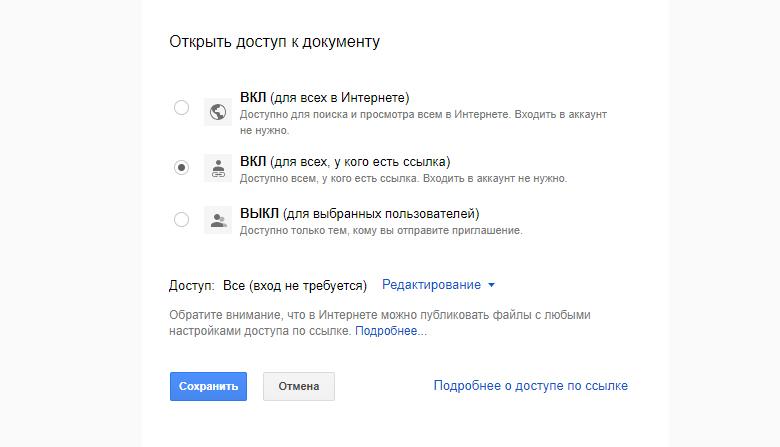 Google Docs в открытом доступе: ещё один скандал вокруг корпорации