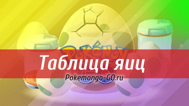 Pokemon Go Eggs - таблица яиц