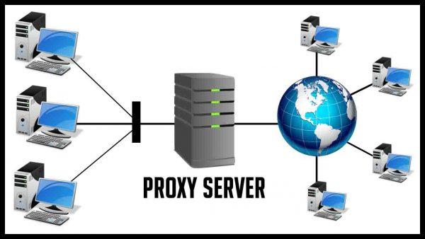 Прокси-сервера по низкой цене